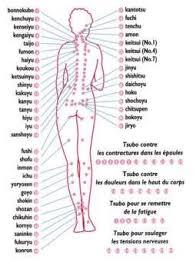 Shiatsu Tsubo Chart Pin On Health