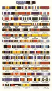 Army Awards And Medals Chart 1209 Best Military Medals Images In 2019 Military Badge