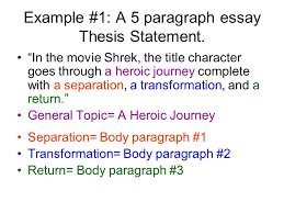 preparation for the multi paragraph portion of the exam ppt 7 example 1 a 5 paragraph