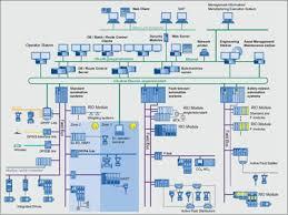 mustang radio wiring diagram images wiring diagram 1967 mustang radio wiring diagram besides bulldog security