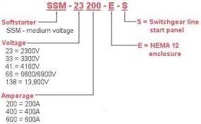 joliet technologies abb type ssm soft starters medium voltage joliet technologies abb type ssm soft starters medium voltage 2300 13 800v catalog numbers