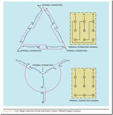 12 lead motor wiring diagram soft start tractor repair electric motor starters diagrams abb low voltage