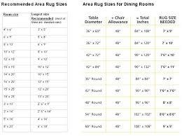 dining room rug size. Dining Room Rug Size Average Z