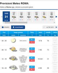 METEO ROMA – Ultimo giorno di relativa stabilità, domani potrebbero  arrivare i TEMPORALI, i dettagli