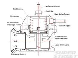2000 honda civic door wiring diagram 2000 discover your wiring honda accord crank sensor location
