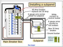 detached garage sub panel wiring diagram wiring diagrams garage sub panel wiring diagram diagrams schematics ideas