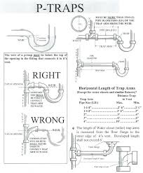 bathtub p trap diagram me assembly clogged