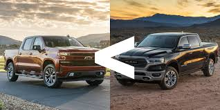 Light Pickup Trucks For Sale Ram Pickup Muscles Past Chevy Silverado In 2019 Sales