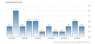 crisis in russia essay economic crisis in russia 2008 essay