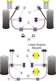toyota mr2 3s fe ge sw20 powerflex rear lower engine mount front toyota mr2 3s fe ge sw20 powerflex rear lower engine mount front 73mm pfr76 311