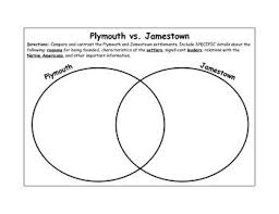 Jamestown And Plymouth Comparison Chart Plymouth Vs Jamestown Venn Diagram Teaching Social
