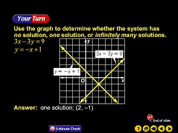example 1 1a use the graph to determine whether the system has no solution