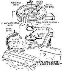 similiar chevy 350 engine diagram keywords chevy 350 engine diagram
