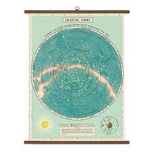 Hanging Celestial Chart Art Print Celestial Vintage School Chart Lakehouse Cottage In 2019
