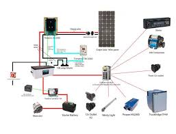 trailer battery wiring diagram wiring diagram trailer battery wiring image about diagram