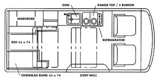 camper van research sustainable housing microtopia volks wagon eurovan camper floorplan