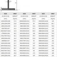 I Beam Sizes Chart Philippines I Beam Standard Sizes Philippines New Images Beam