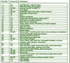 1996 bmw z3 wiring diagram images wiring diagram for car fuse box bmw 1978 82 euro 630cs 635cs diagram