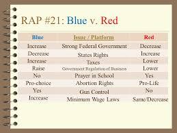 agenda thurs  amp fri  rap  blue v red  history of  agenda thurs  amp fri  rap  blue v