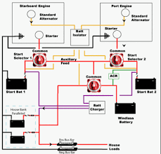 twin diesel battery wiring diagram boatinghowto forum 2 eng dedicated batts gif