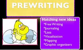 Image titled Write a Descriptive Essay Step