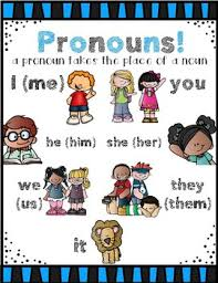 Pronoun Chart With Pictures Pronoun Anchor Charts