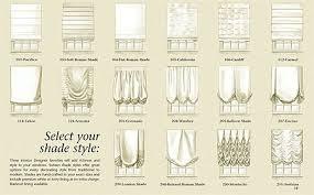 roman shades styles. Wonderful Roman Sketchromanshades Throughout Roman Shades Styles R