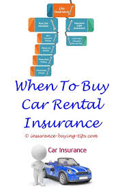 does a car insurance quote affect your credit score