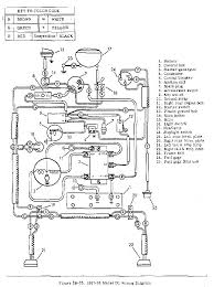 wiring diagram for club car starter generator images cart cushman truckster wiring diagram 48 volt club car wiring