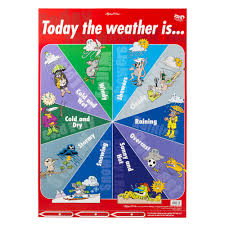 Gillian Miles Today The Weather Is Wall Chart