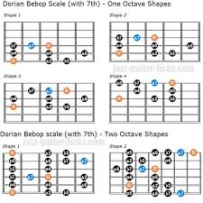 Guitar Octave Chords Chart Dorian Bebop Scale With 7th Guitarscales Jazzscales