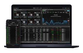Forex Trading Trade Fx Online Saxo Group