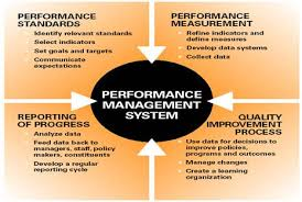 Performance Improvement Plan Definition Simple CDC Definitions And Concepts Performance Management And Quality