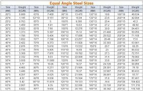 Structural Steel Angle Weights Steel Angle Bracing Angle Bar Buy Structural Steel Angle Weights Steel Angle Bracing Angle Bar Product On Alibaba Com