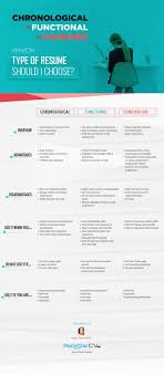 Functional Resume Transferable Skills