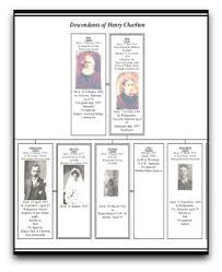 Print My Family Tree Heirloom Charts Ancestry