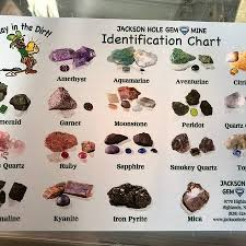 Rock And Gem Identification Chart Photo0 Jpg Picture Of Jackson Hole Gem Mine Highlands