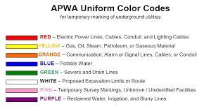Apwa Uniform Color Code Chart Zoning Building Permits New Florence Borough
