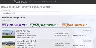 Asset Net Worth Donald Trump Net Worth And Assets Factbase