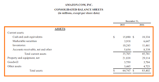 Accounting Balance Sheet Template Balance Sheet Assets Comprehensive Guide For Financial Analysts