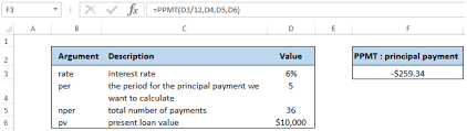Principal Payment Calculation Excel Formula Calculate Principal For Given Period