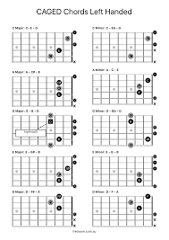 Caged System Chord Chart Caged Chords Left Handed The Chords For The Caged System