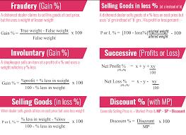 Profit Loss Formula Important Formulas Shortcuts Of Profit Loss For Ssc