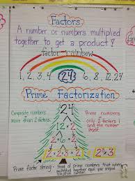 Factor Rainbow Math Worksheets Teaching Math Math Charts