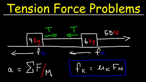 Physics Tension Problems Calculating The Tension Force Between Blocks Using Free Body Diagrams Physics Problems
