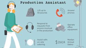 Production Design Film Definition Production Assistant Pa Job Description Salary More
