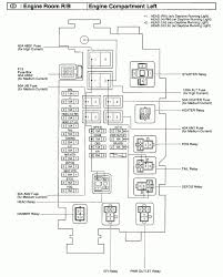 2003 toyota corolla fuse box vehiclepad 2003 toyota corolla 2004 toyota corolla fuse box location at 2003 Corolla Fuse Box Diagram