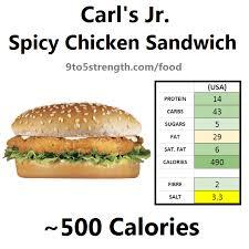 carl s jr calories nutrition information y en sandwich