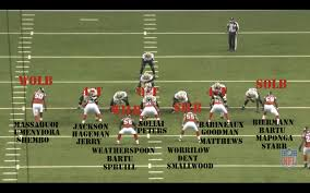 Falcons Depth Chart The Complete 2014 15 Guide To The Atlanta Falcons Defense