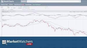 Bond Market Live Chart Mwl Larry Williams On Bond Markets Turning Point